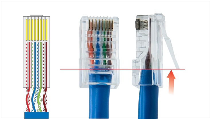 ArlecUK-product-cable-guide-8P8C-connection-step-5